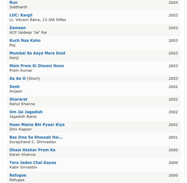 A list of films which Abhishek Bachchan was given before he gave a