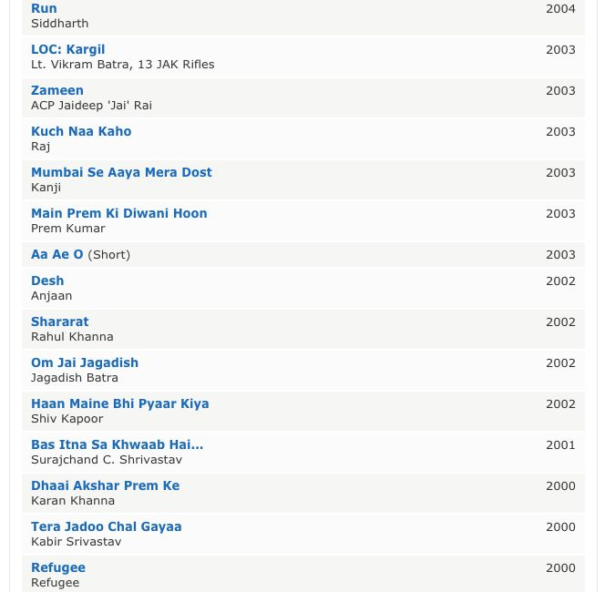 A list of films which Abhishek Bachchan was given before he gave a hit.