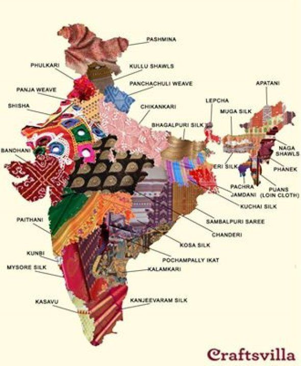 This Cool Map Shows You The Astonishing Diversity Of Indian