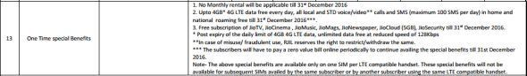 There Is A Catch In Reliance Jio's Unlimited Welcome