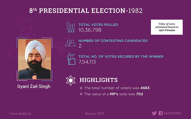Here's Every Indian Presidential Election, And How It Was