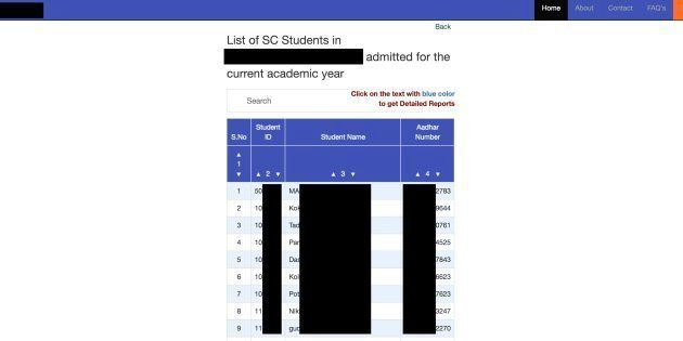 Aadhaar Numbers Of SC Students Exposed By AP Government