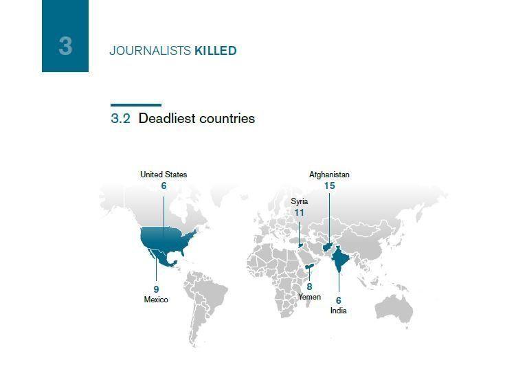 Δολοφονίες, φυλακίσεις, ομηρίες, εξαφανίσεις - Το 2018 ήταν η χειρότερη χρονιά για τους