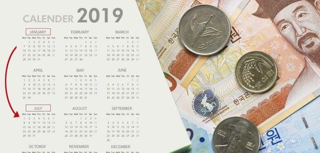 2019년 최저임금 인상 유예 여론조사 결과, 찬반이