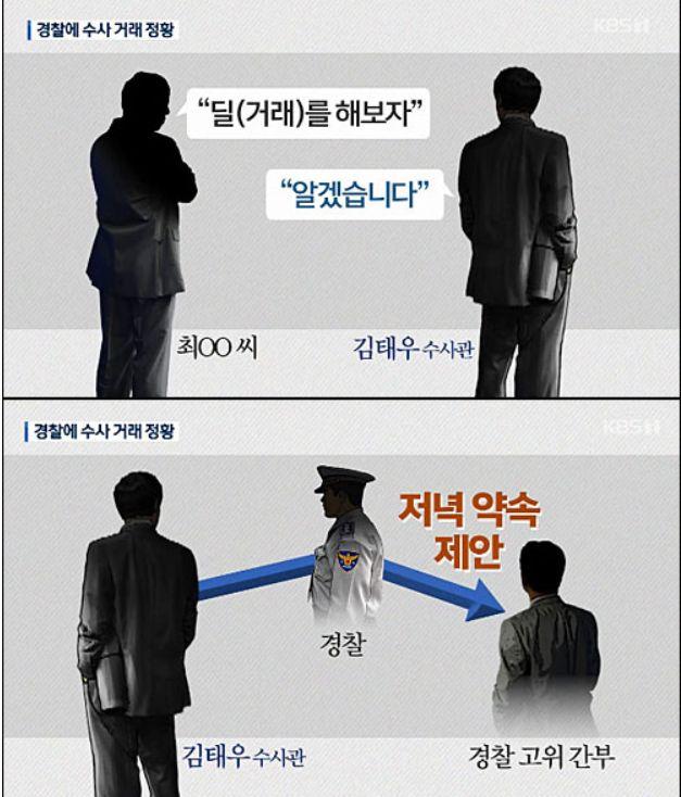 김태우 수사관이 경찰에 '수사거래'를 시도한 정황이