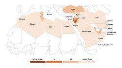 Indice de la liberté humaine: La Tunisie première au Maghreb et 7ème dans la région