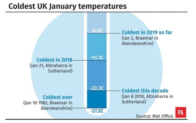 UK Weather: Cold Snap On The Cards, But It Won't Be Another 'Beast From The