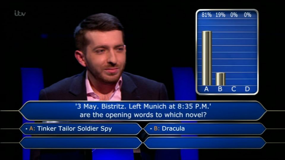 'Who Wants To Be A Millionaire?' Contestant Loses £93K After Asking The (Clueless)