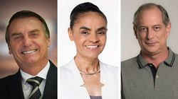 Datafolha sem Lula: Bolsonaro, 19%, Marina, 15%, Ciro,