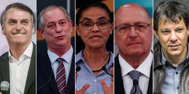 Datafolha mostra na sequência Bolsonaro, Ciro, Marina, Alckmin e