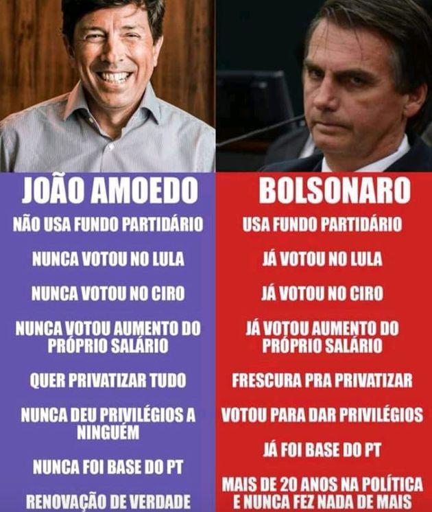 Amoêdo e Bolsonaro disputam o voto da direita nas redes