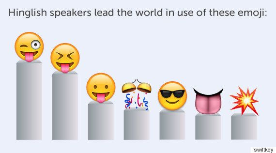 These Are The Emojis Hinglish Speakers Tend To Use The