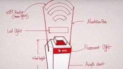 Two Indians Have Designed A Garbage Bin That Will Reward Users With Free