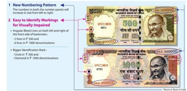 The RBI's Blind-Friendly Notes Are Helpful But Lack