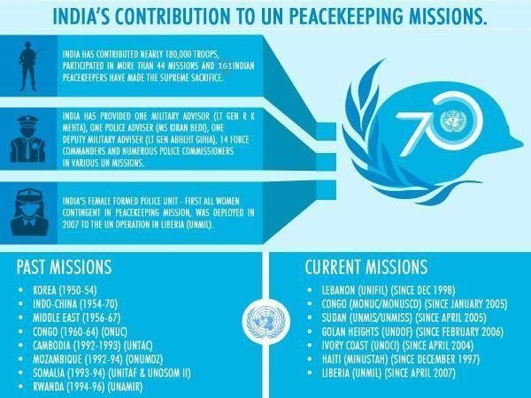 Nations Contributing To Peacekeeping Have No Say In Decision Making, Says Prime Minister Narendra