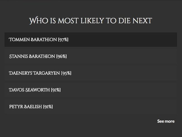 This Website Tells You Who'll Die Next In 'Game Of