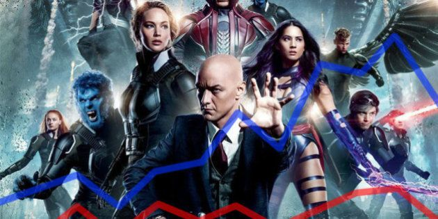 'X-Men: Apocalypse': A Promising Film Marred By Over-Ambition And