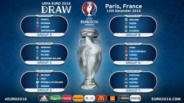 UEFA Euro 2016 Starting Today: How To