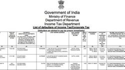 31 Top Tax Defaulters In