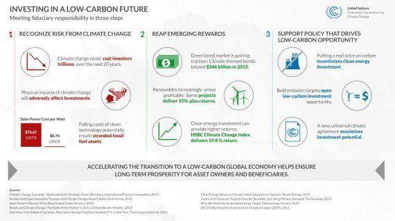 Agenda do Clima