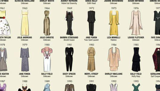 Veja todos os vestidos das vencedoras do Oscar de melhor atriz desde