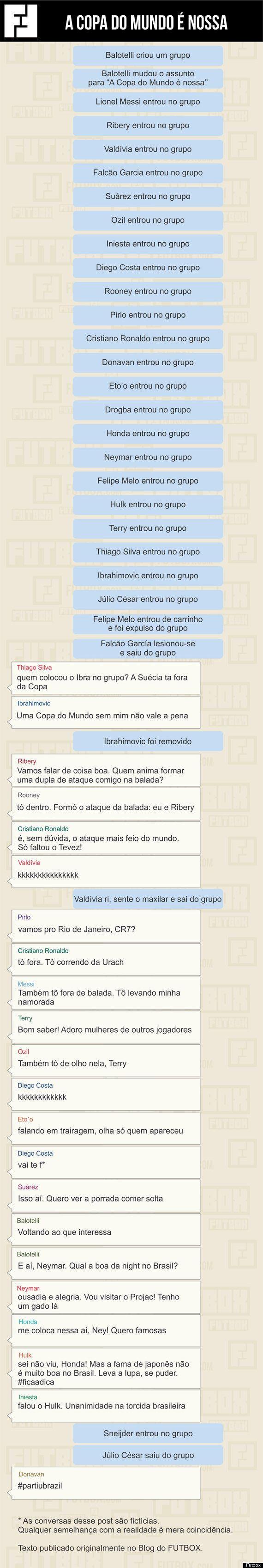 Balotelli criou o grupo 'A Copa do Mundo é