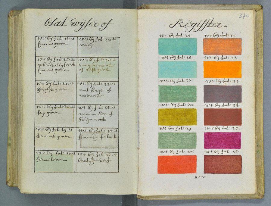 Pré-Pantone: há 300 anos, um artista catalogou todas as cores imagináveis neste livro