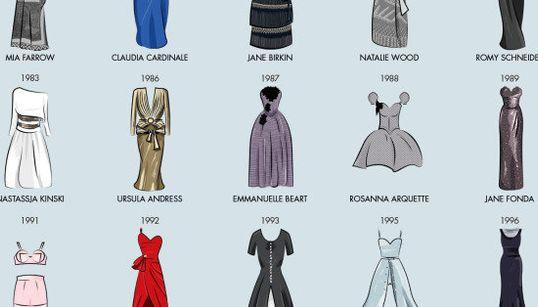 Desde 1953: os vestidos mais icônicos das famosas no Festival de