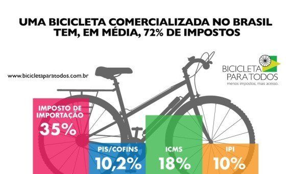 Projeto de Lei beneficia uso de bicicleta e rivaliza com a