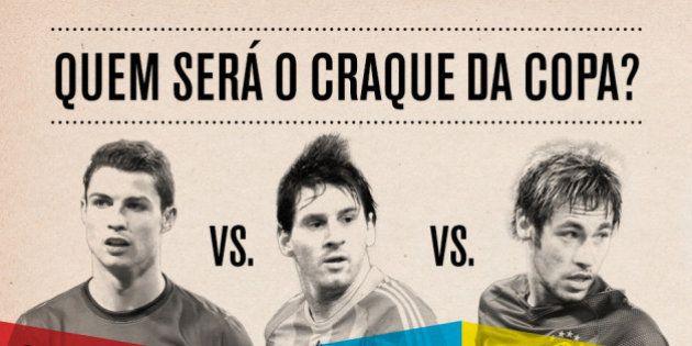 Cristiano Ronaldo, Messi ou Neymar: Quem será o craque da Copa 2014?