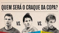 Quem será o craque da Copa 2014? O Brasil Post ajuda na