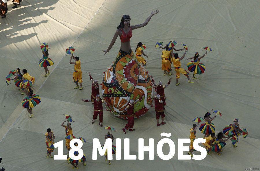 A abertura da Copa custou R$ 18 milhões. É
