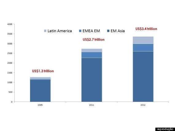 Liquidez, Financiamento da Infrastrutura e Bancos de