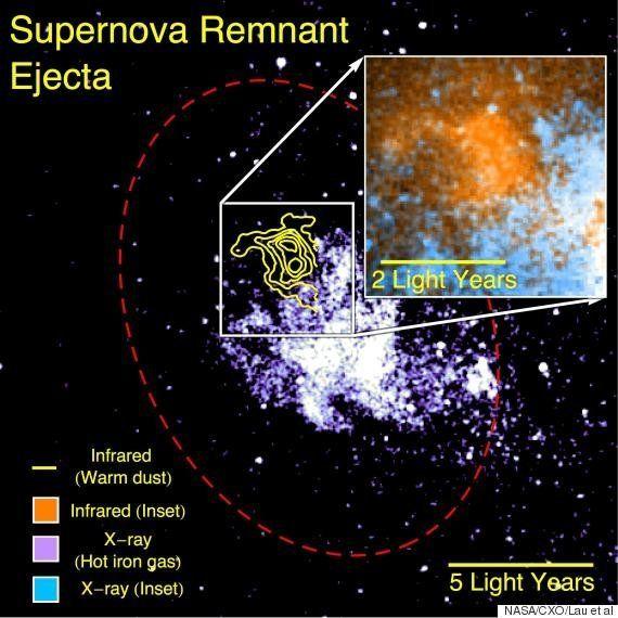 A explosão de supernova no centro da nossa galáxia criou poeira suficiente para fazer 7.000