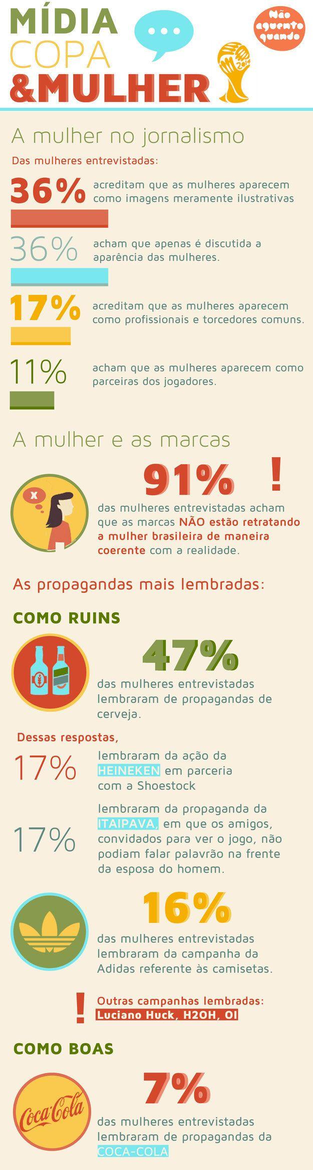 Brasileiro é mais agressivo na cantada que estrangeiro, diz