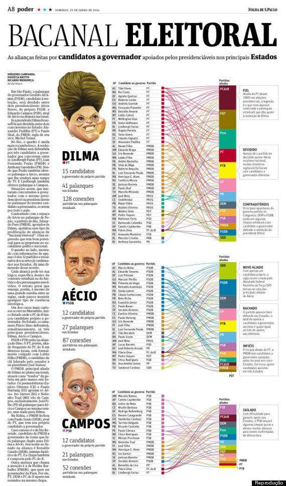 Bacanal eleitoral prova que Brasil está tão confuso quanto Seleção de