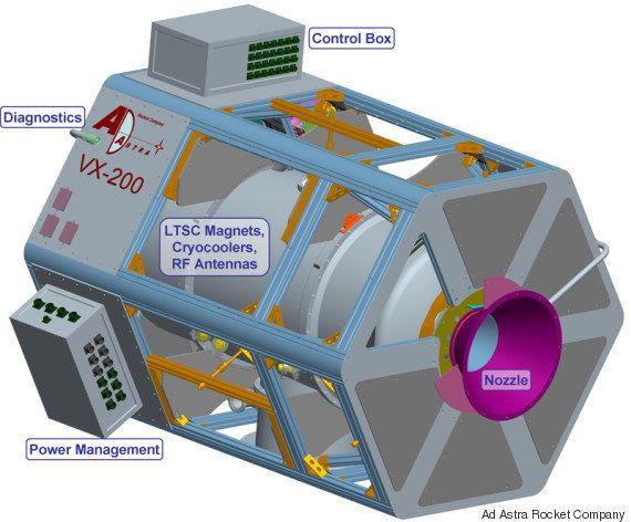 Um foguete pode levar humanos a Marte em apenas 39