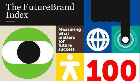 FutureBrand: o ranking das marcas de