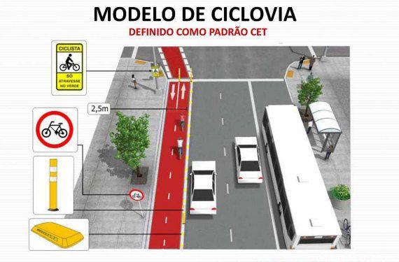 Avanço de ciclofaixas em São Paulo vira alvo de críticas de vice de Aécio Neves, Aloysio Nunes: 'delírio...