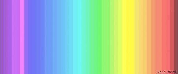 Apenas 25% das pessoas enxergam as cores 'como elas são', diz