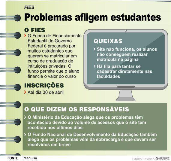 Greves, problema no Fies e R$ 1,7 bilhão retidos mostram cenário difícil para educação no Brasil, o País...