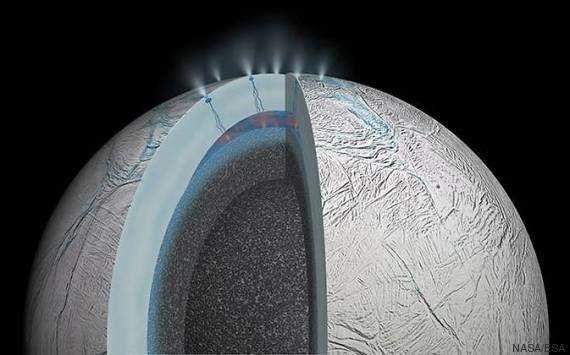 Descoberta de água em luas de Saturno e Júpiter aumenta chances de vida