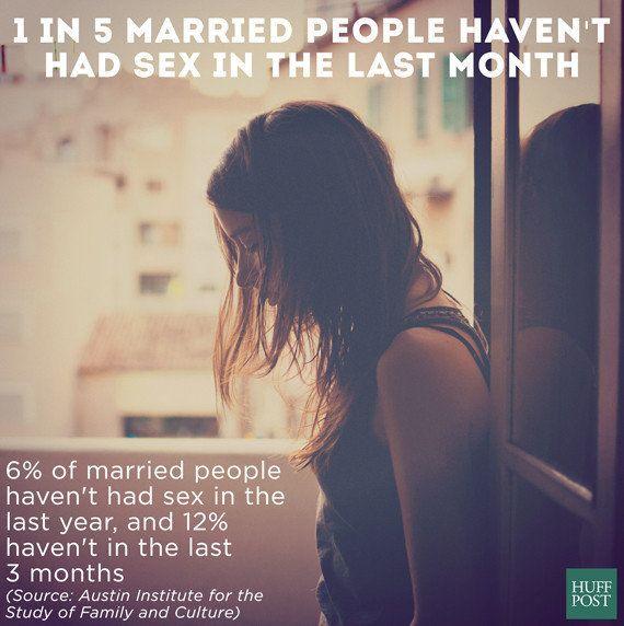 Até quando um casamento sem sexo pode