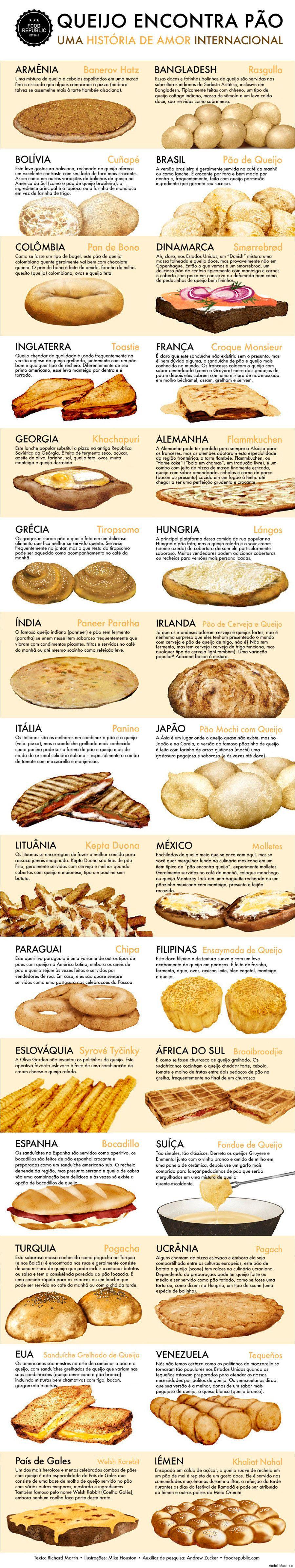 30 formas de comer pão com queijo pelo resto do