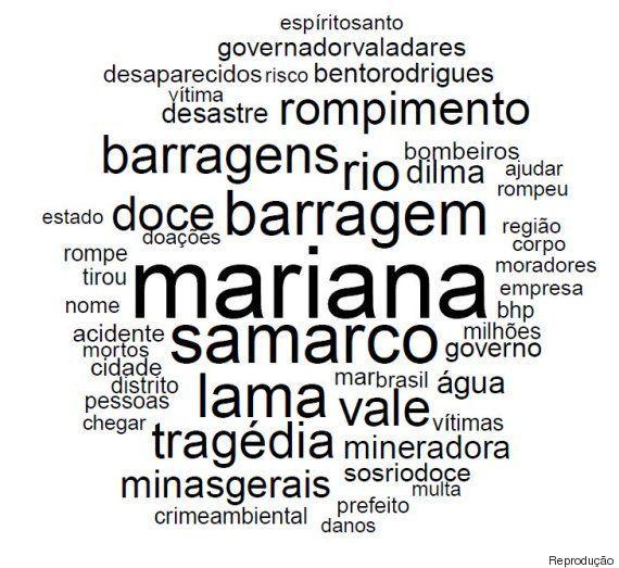 Tragédia em Mariana desperta comoção nas redes