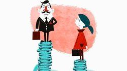Quanto maior a escolaridade, maior a desigualdade salarial entre homem e