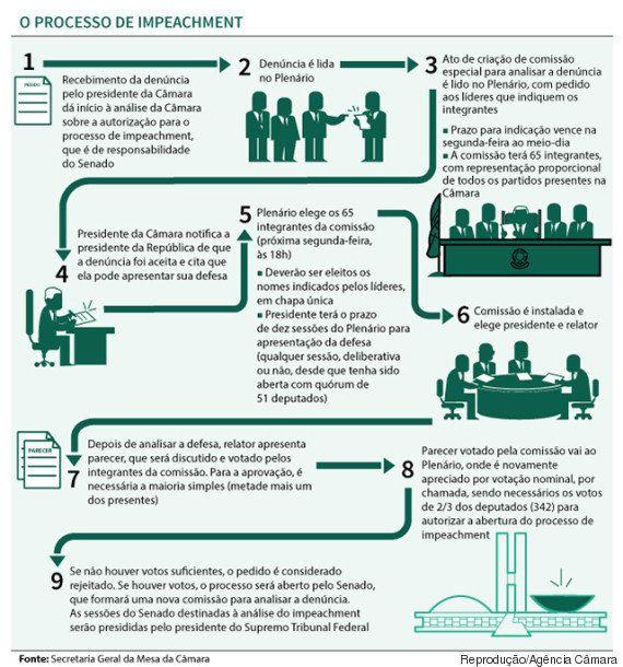 Marina Silva é contra impeachment, mas apoia cassação de Dilma e Temer no