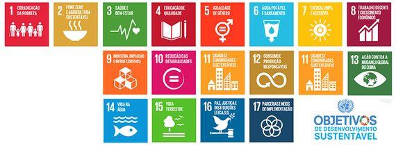 A nova agenda global de
