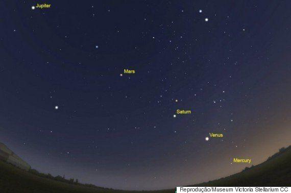 Alinhamento de Mercúrio, Venus, Saturno, Marte e Júpiter poderá ser visto da Terra em