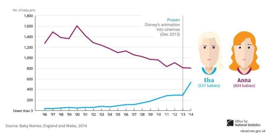 'Game of Thrones': Quantidade de bebês com nomes de personagens cresce muito, diz pesquisa